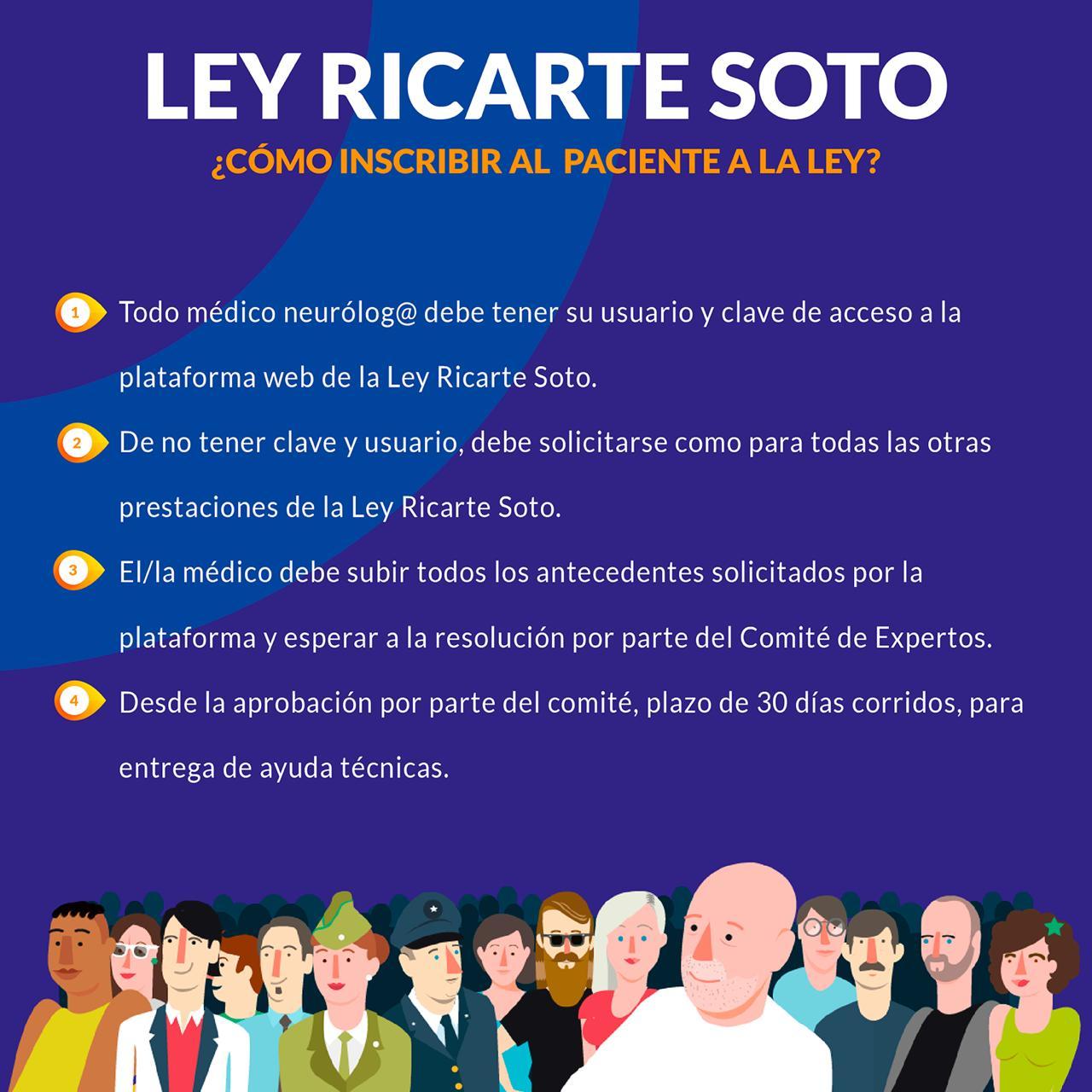 ley-ricarte-soto_inscribir-paciente